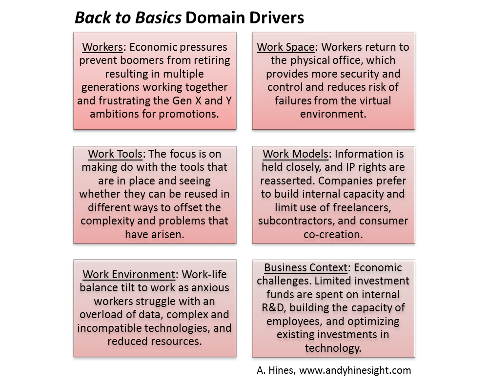 back to basics domain developments