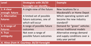 20-20-foresight-table