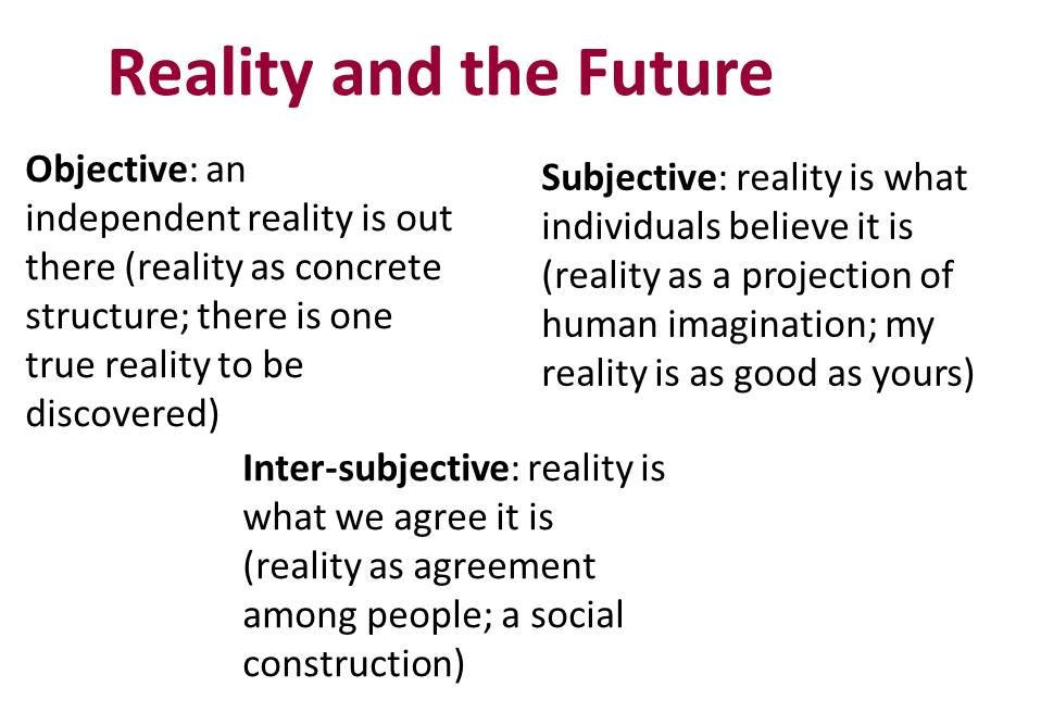 The Future And Reality Hinesightr Foresight